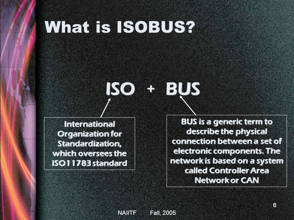 ISOBUS Fall, 2005. What is ISOBUS ISO. BUS. +