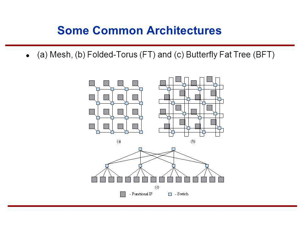Some Common Architectures