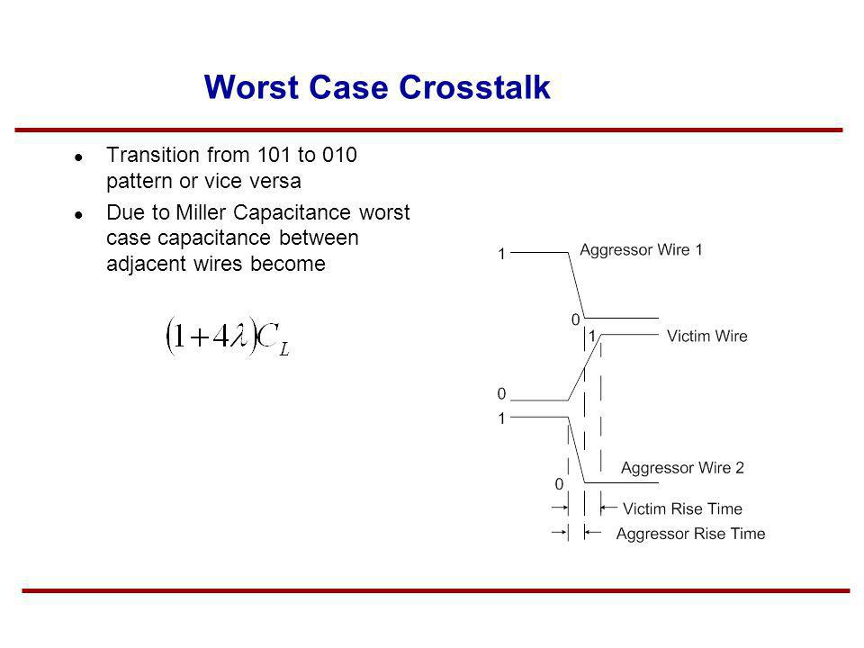 Worst Case Crosstalk Transition from 101 to 010 pattern or vice versa