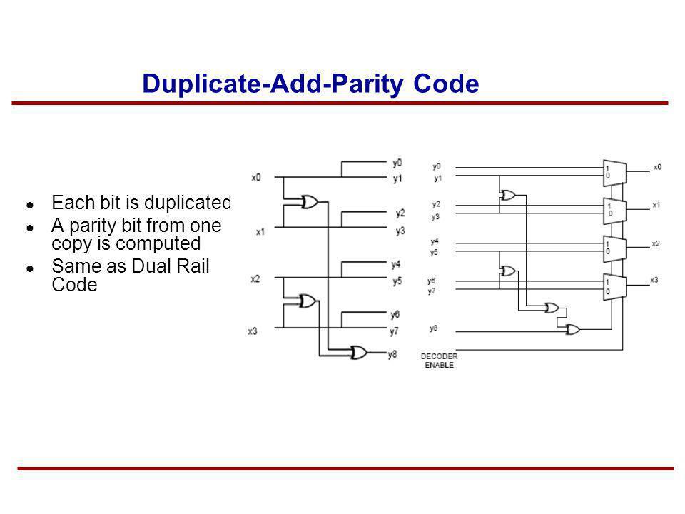 Duplicate-Add-Parity Code