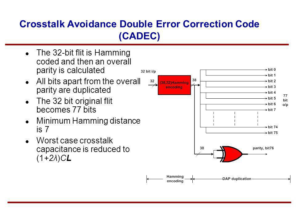 Crosstalk Avoidance Double Error Correction Code (CADEC)