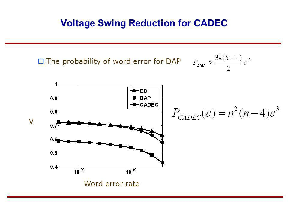 Voltage Swing Reduction for CADEC