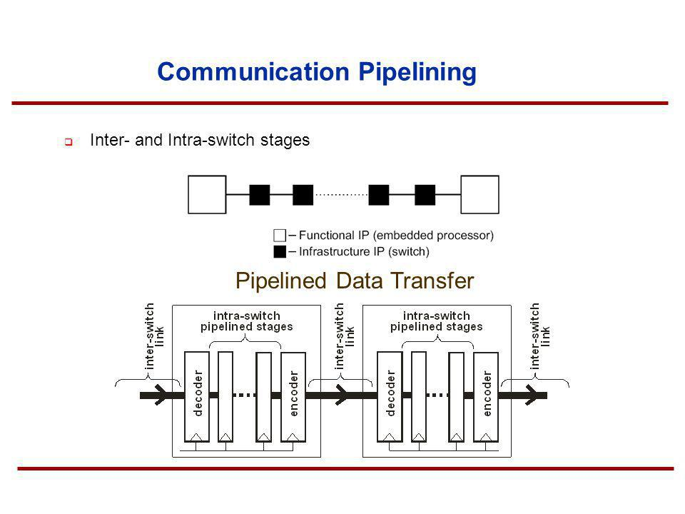 Communication Pipelining