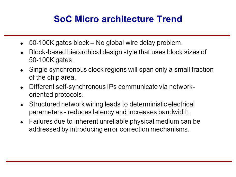 SoC Micro architecture Trend