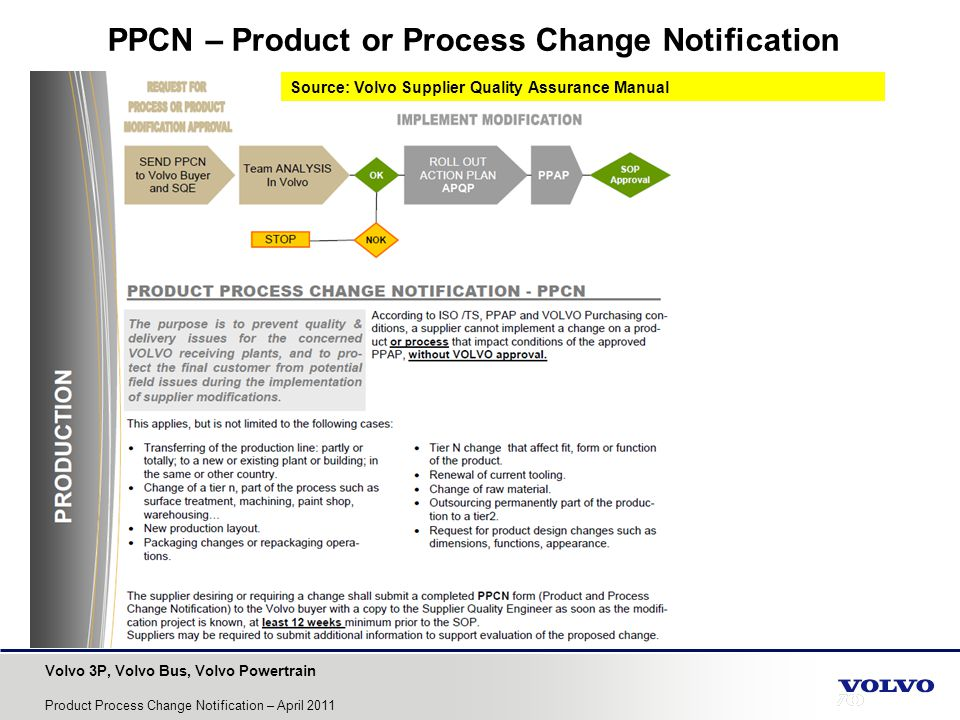 PPCN – Product or Process Change Notification