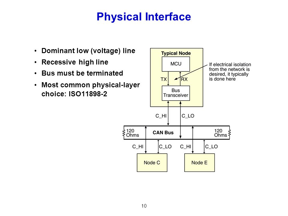 Physical Interface Dominant low (voltage) line Recessive high line
