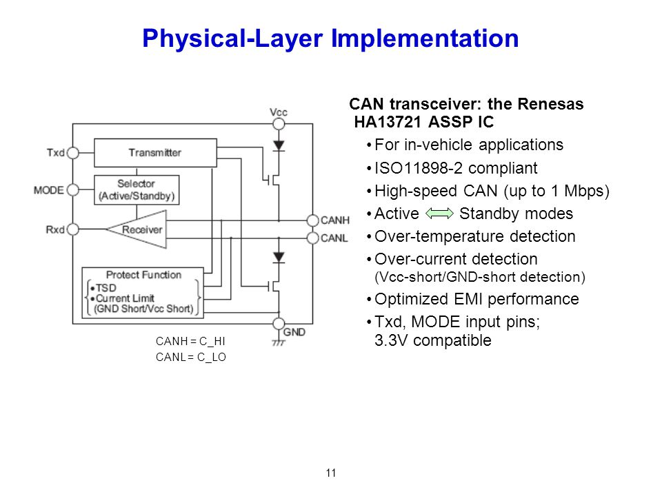 Physical-Layer Implementation