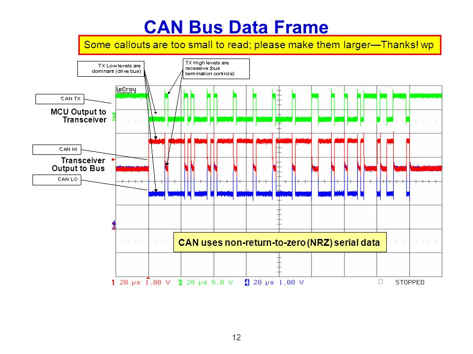 CAN Bus Data Frame Some callouts are too small to read; please make them larger—Thanks! wp. MCU Output to Transceiver.