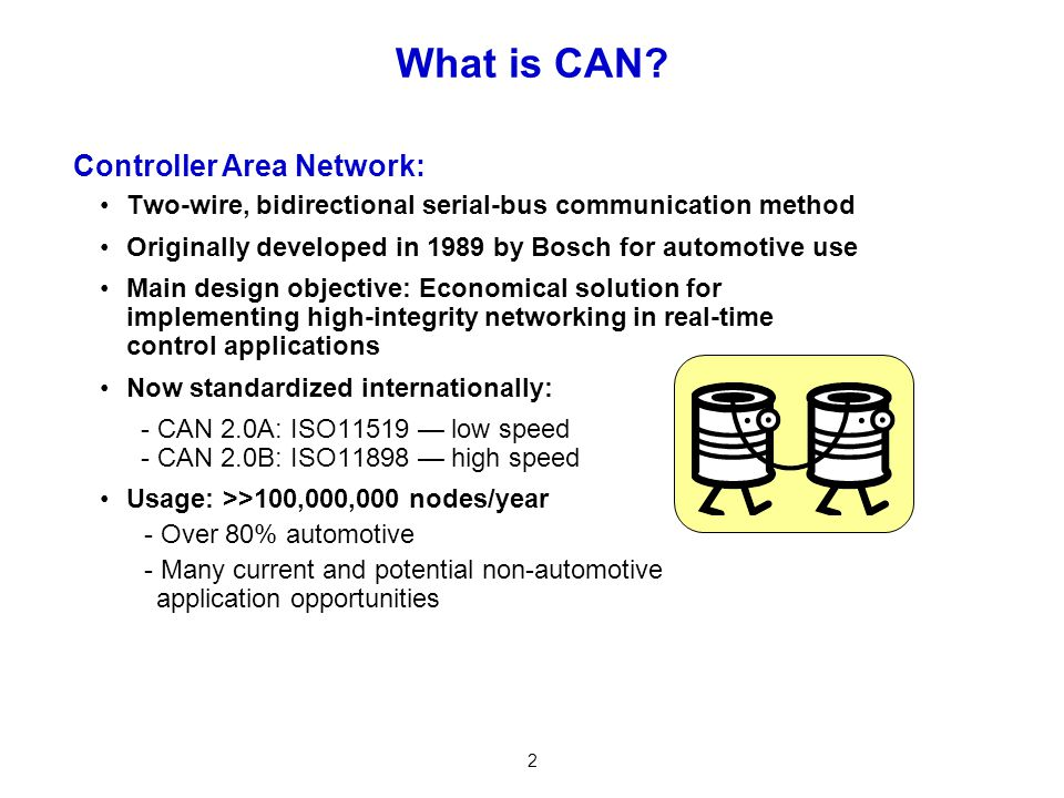 What is CAN Controller Area Network: