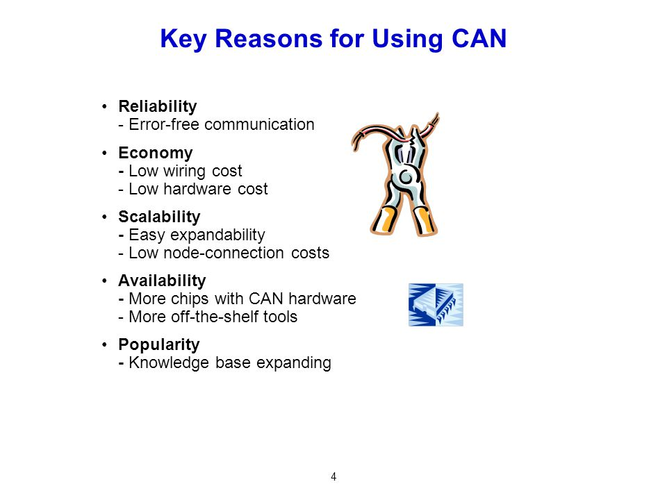 Key Reasons for Using CAN