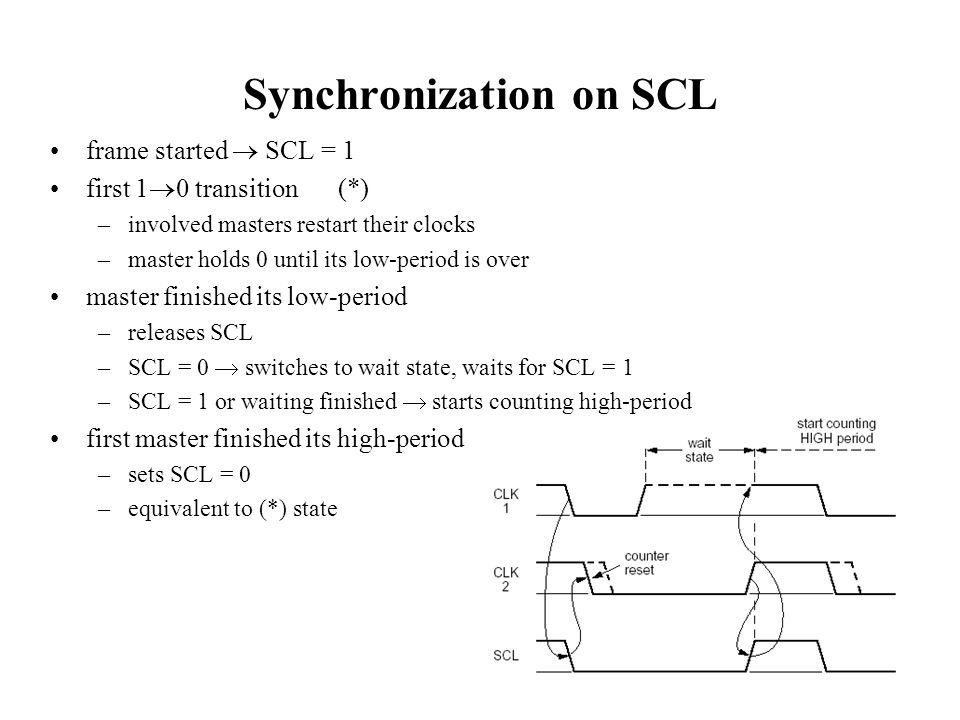 Synchronization on SCL