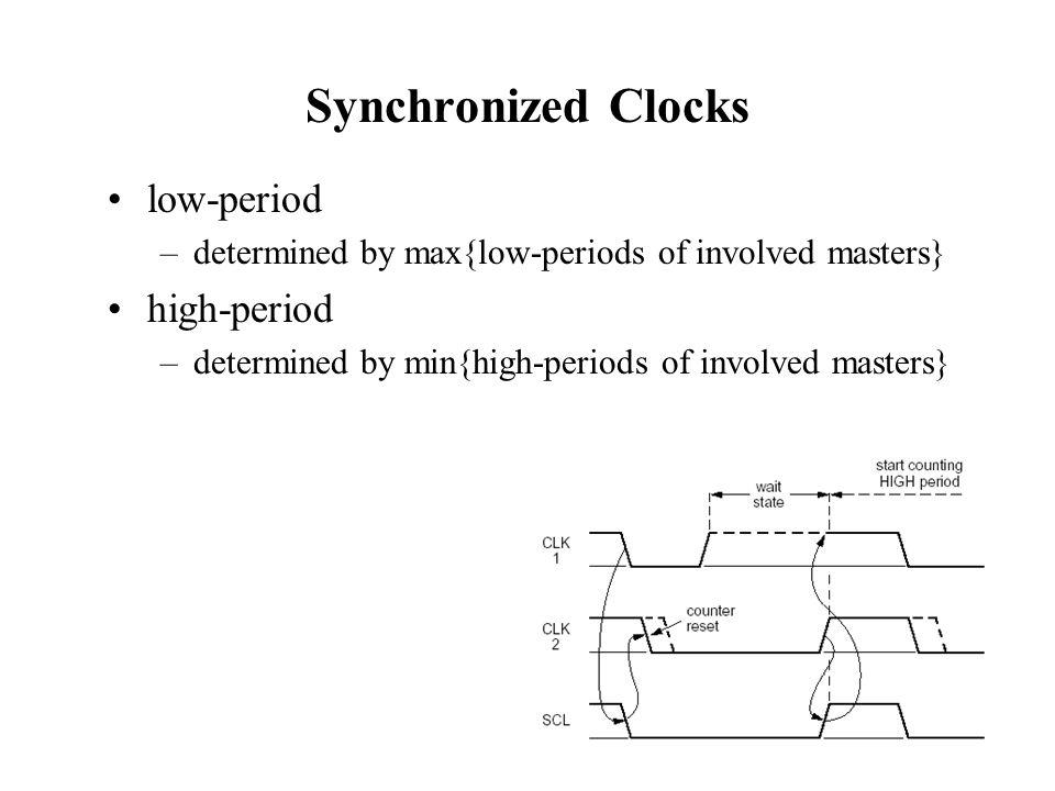Synchronized Clocks low-period high-period