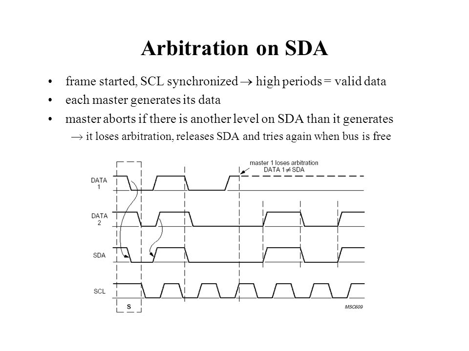 Arbitration on SDA frame started, SCL synchronized  high periods = valid data. each master generates its data.