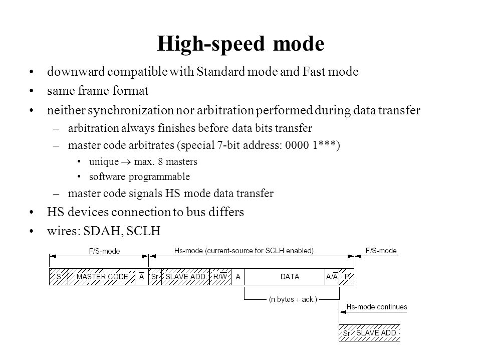 High-speed mode downward compatible with Standard mode and Fast mode