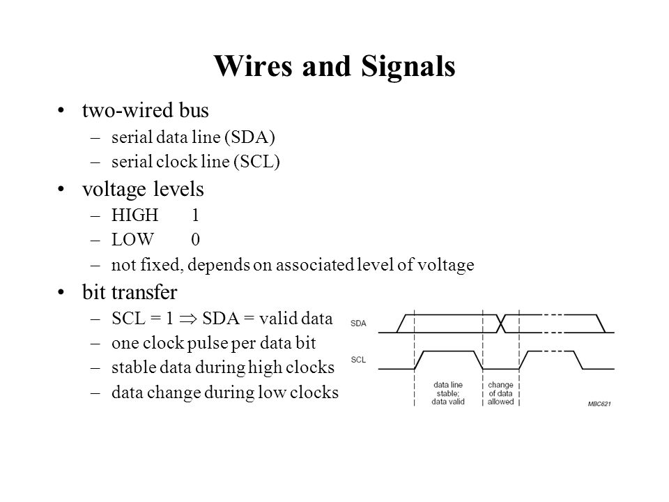 Wires and Signals two-wired bus voltage levels bit transfer