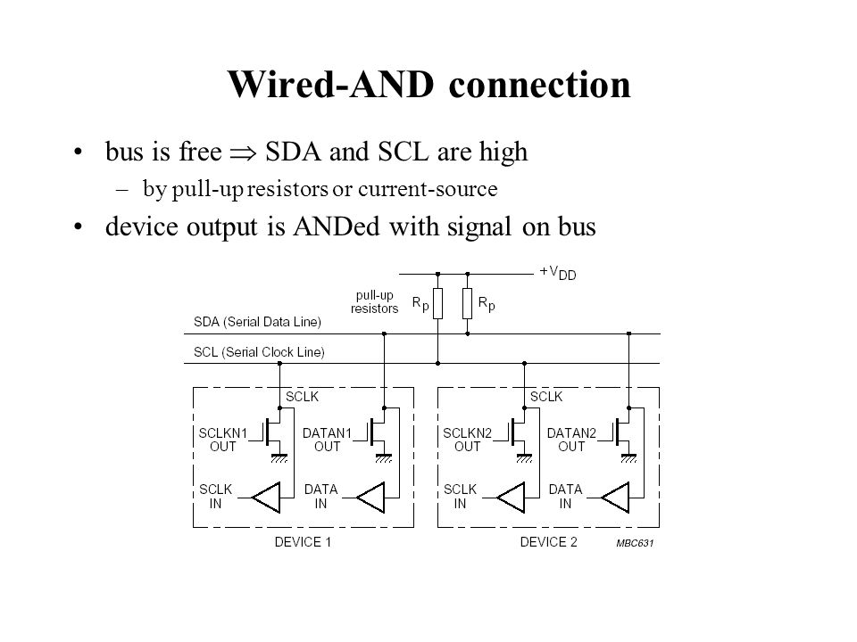 Wired-AND connection bus is free  SDA and SCL are high