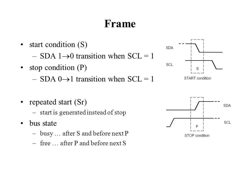 Frame start condition (S) SDA 10 transition when SCL = 1