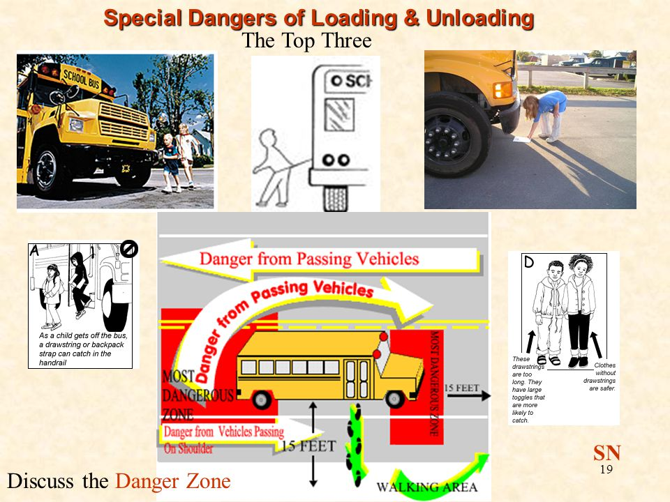 Special Dangers of Loading & Unloading