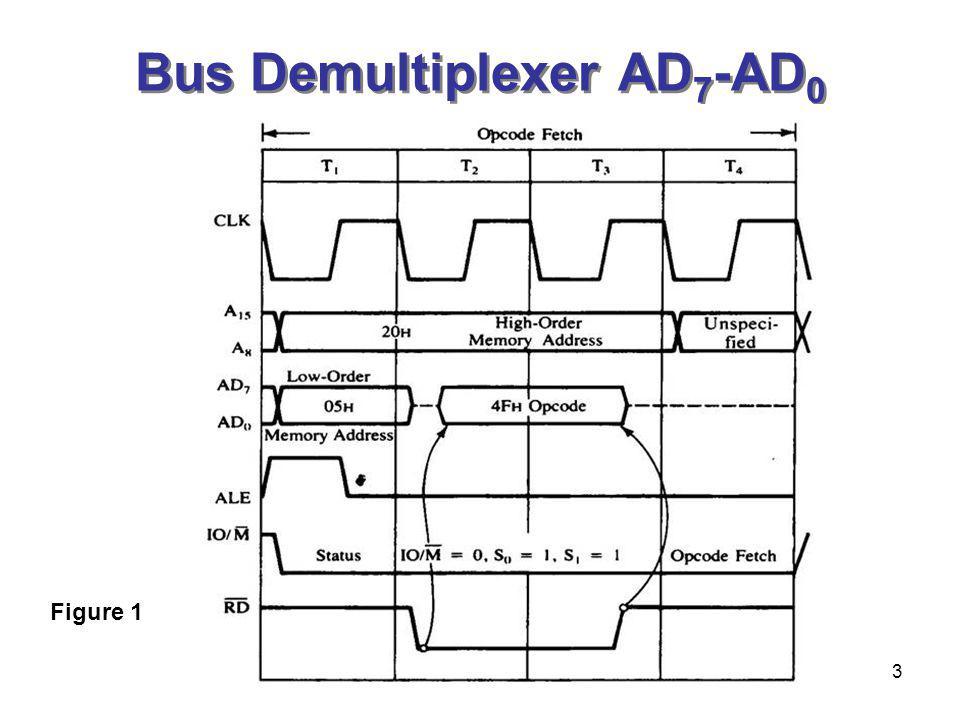 Bus Demultiplexer AD7-AD0