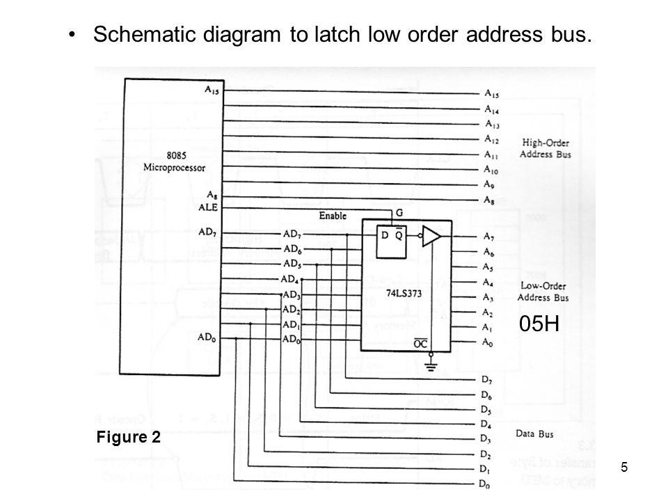 Schematic diagram to latch low order address bus.