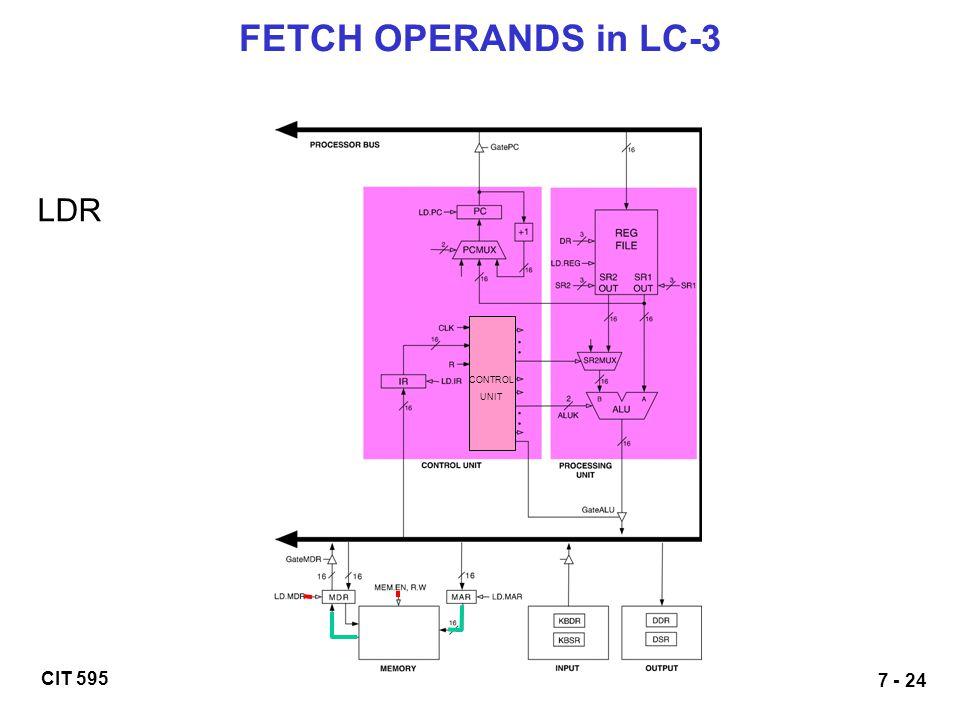 FETCH OPERANDS in LC-3 LDR CONTROL UNIT