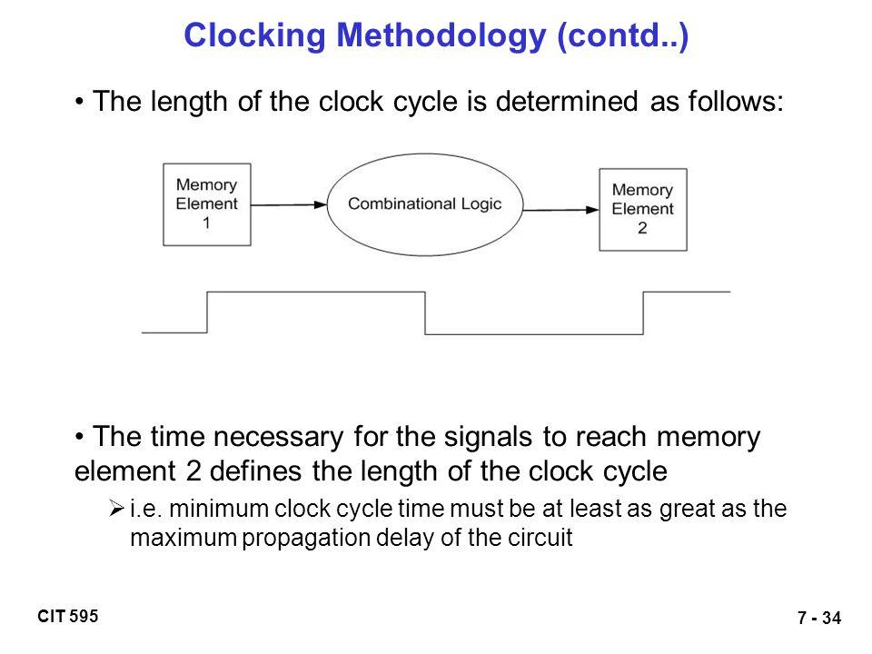 Clocking Methodology (contd..)