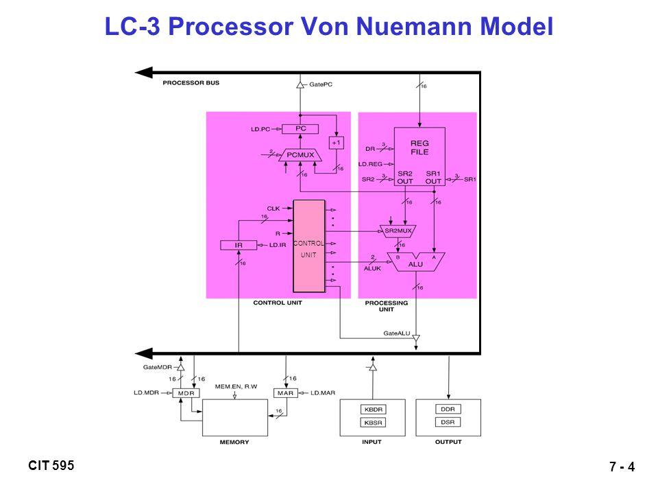 LC-3 Processor Von Nuemann Model