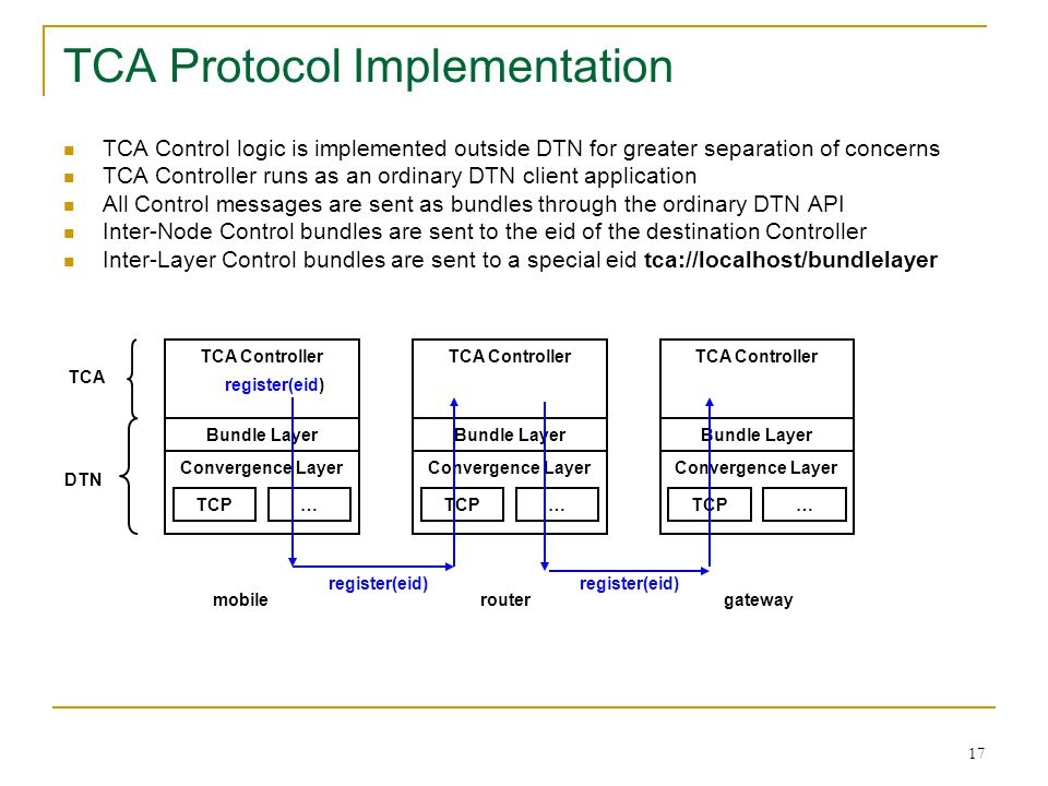 TCA Protocol Implementation