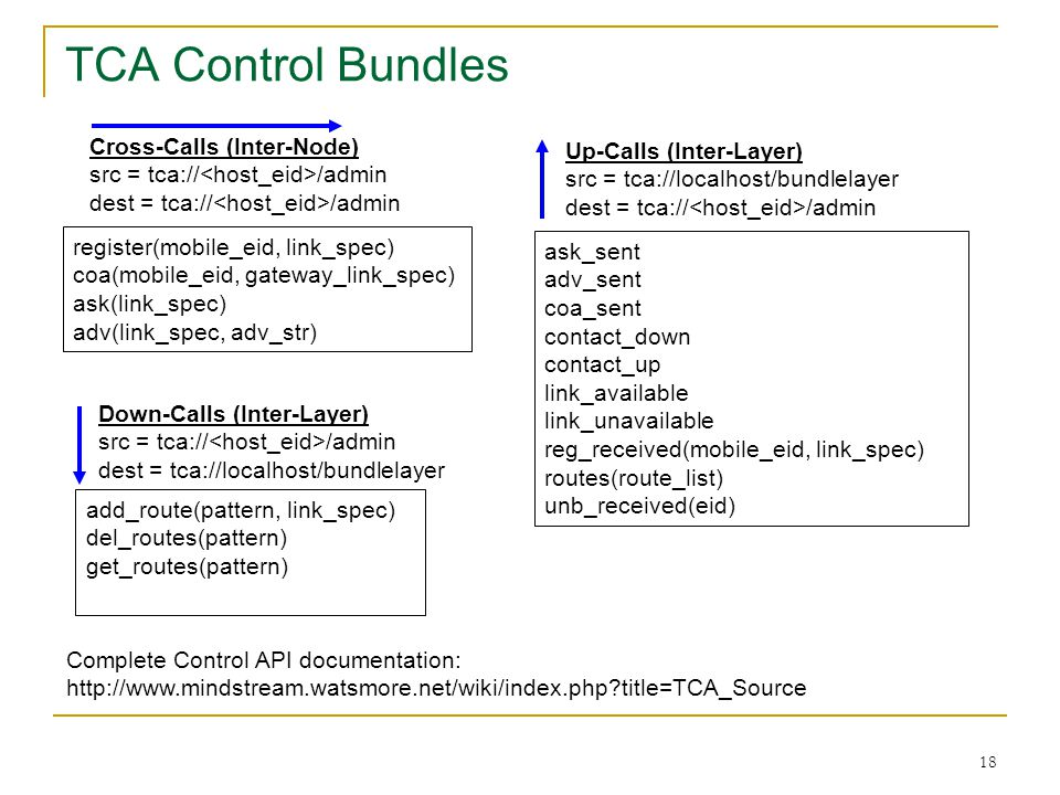TCA Control Bundles Cross-Calls (Inter-Node) Up-Calls (Inter-Layer)