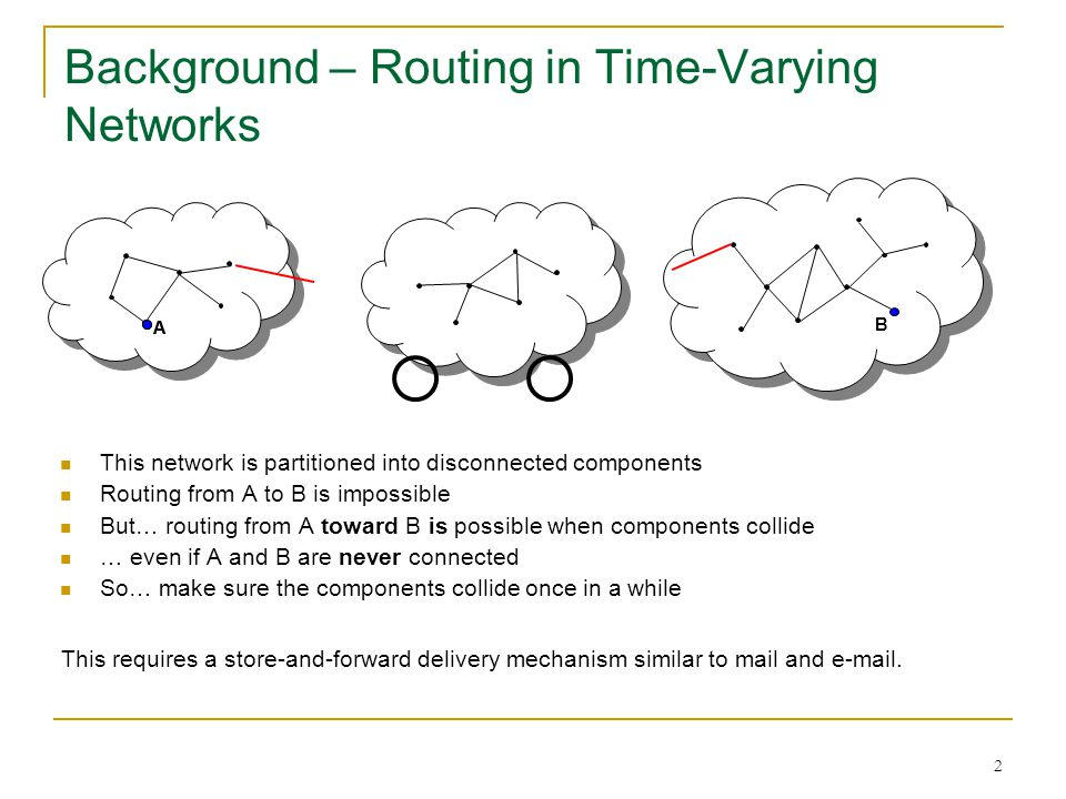 Background – Routing in Time-Varying Networks