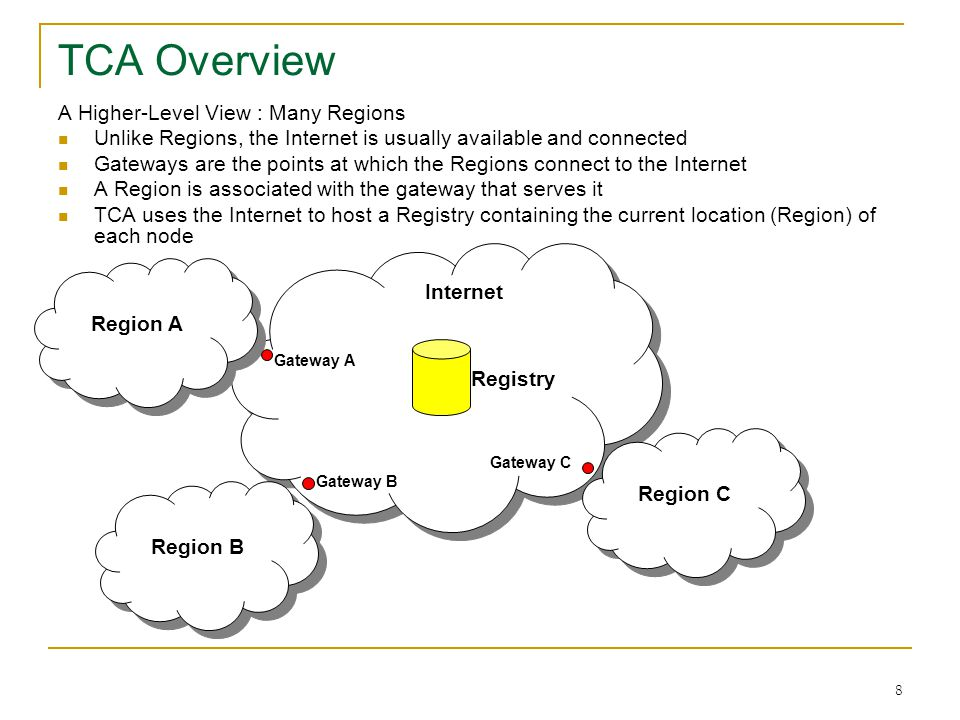 TCA Overview A Higher-Level View : Many Regions