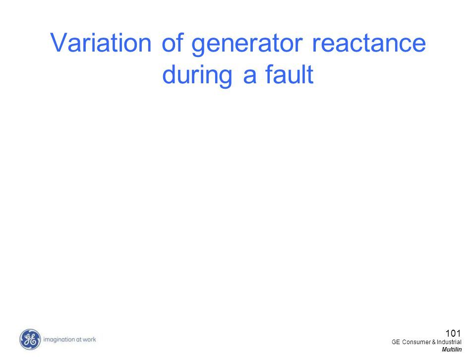 Variation of generator reactance during a fault