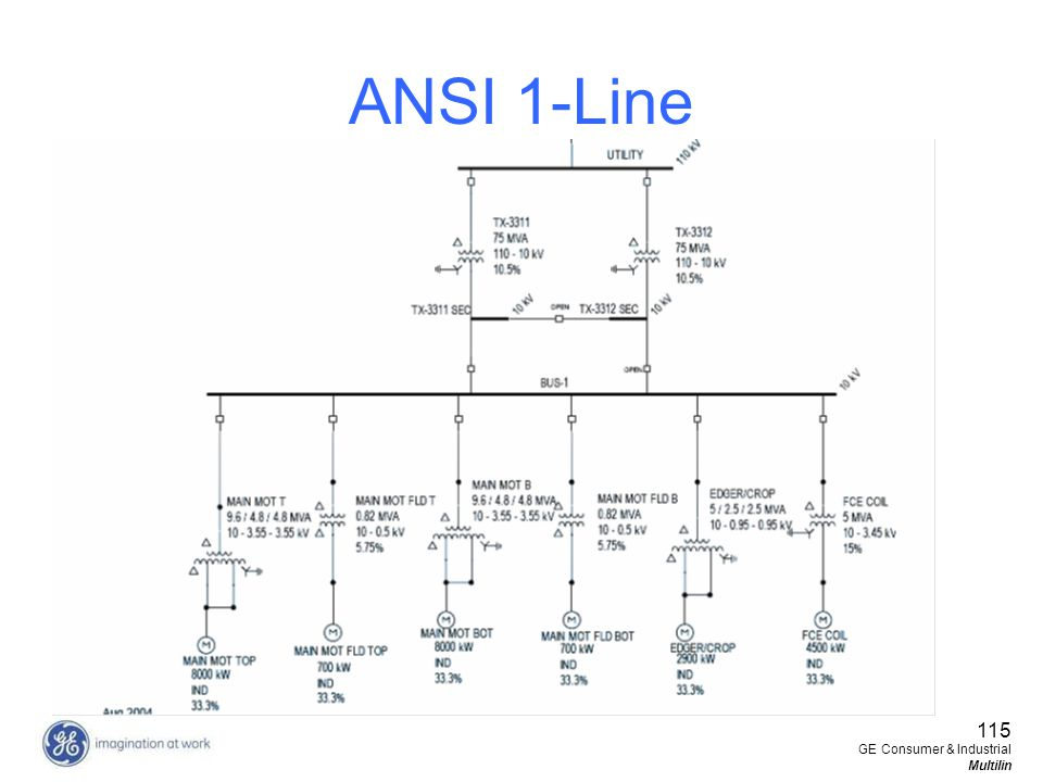 ANSI 1-Line 115 GE Consumer & Industrial Multilin