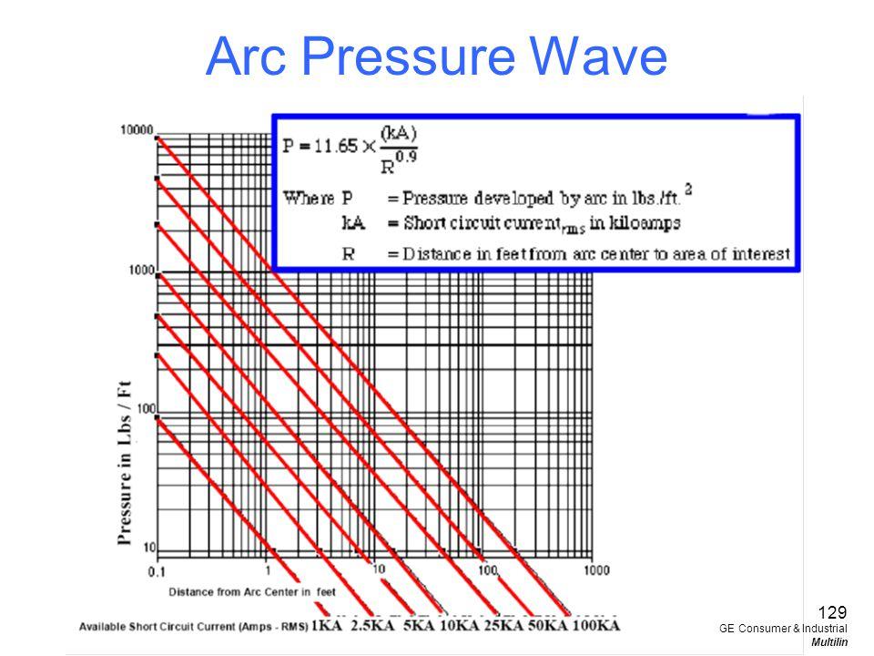 Arc Pressure Wave 129 GE Consumer & Industrial Multilin