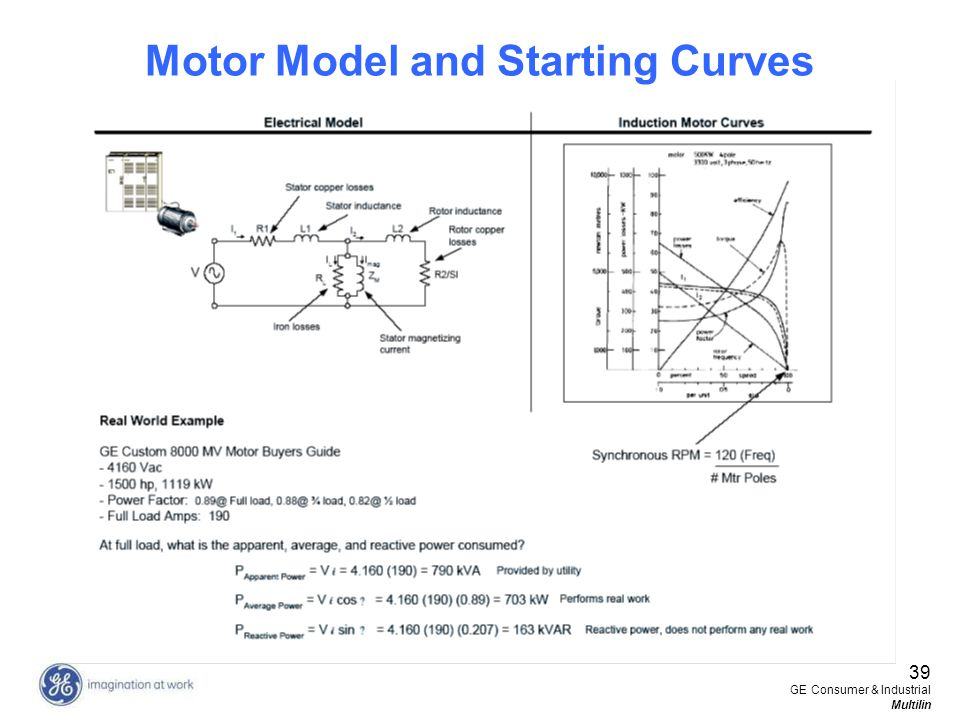 Motor Model and Starting Curves