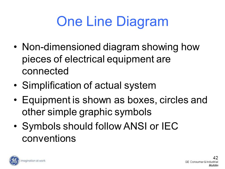 One Line Diagram Non-dimensioned diagram showing how pieces of electrical equipment are connected. Simplification of actual system.