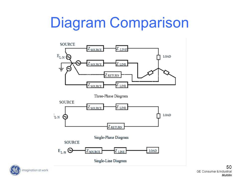 Diagram Comparison 50 GE Consumer & Industrial Multilin