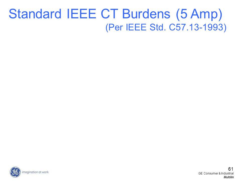 Standard IEEE CT Burdens (5 Amp) (Per IEEE Std. C57.13-1993)