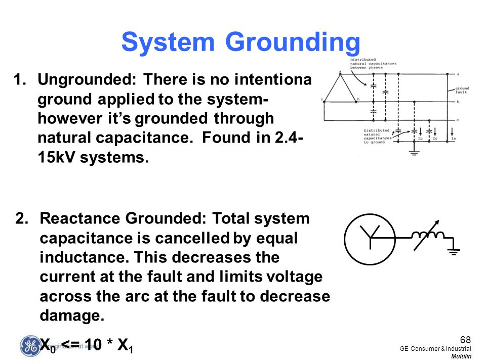 System Grounding