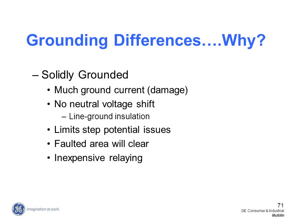 Grounding Differences….Why