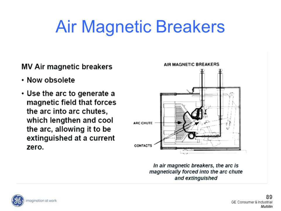 Air Magnetic Breakers 89 GE Consumer & Industrial Multilin