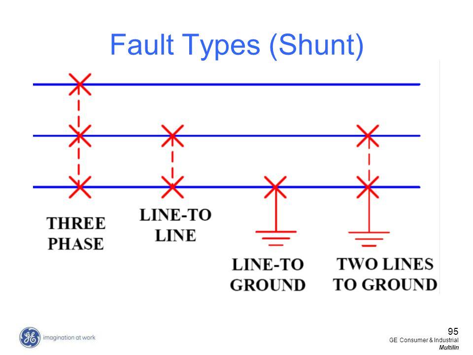 Fault Types (Shunt) 95 GE Consumer & Industrial Multilin