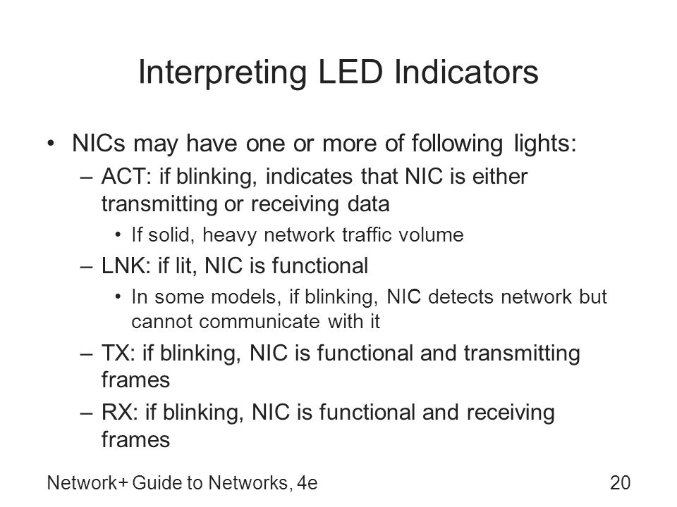 Interpreting LED Indicators