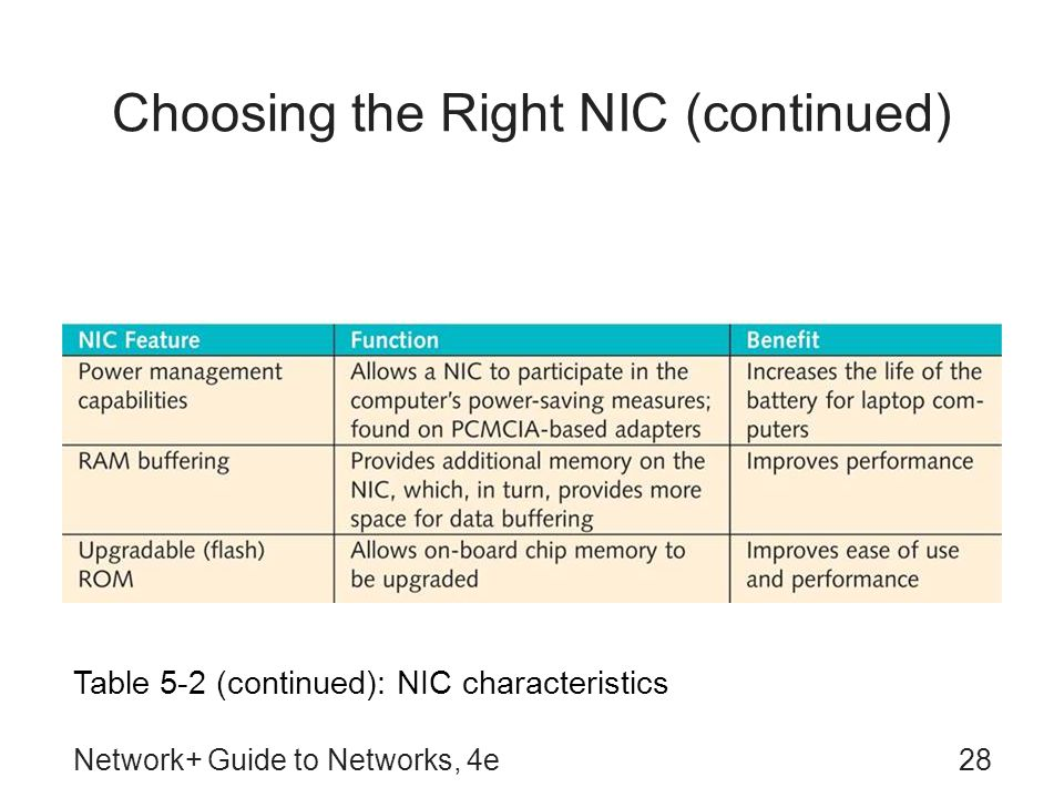 Choosing the Right NIC (continued)