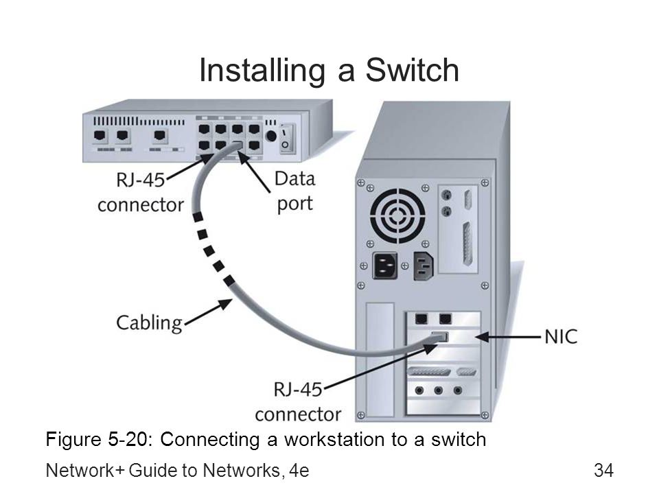 Installing a Switch Figure 5-20: Connecting a workstation to a switch