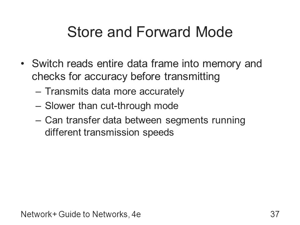 Store and Forward Mode Switch reads entire data frame into memory and checks for accuracy before transmitting.