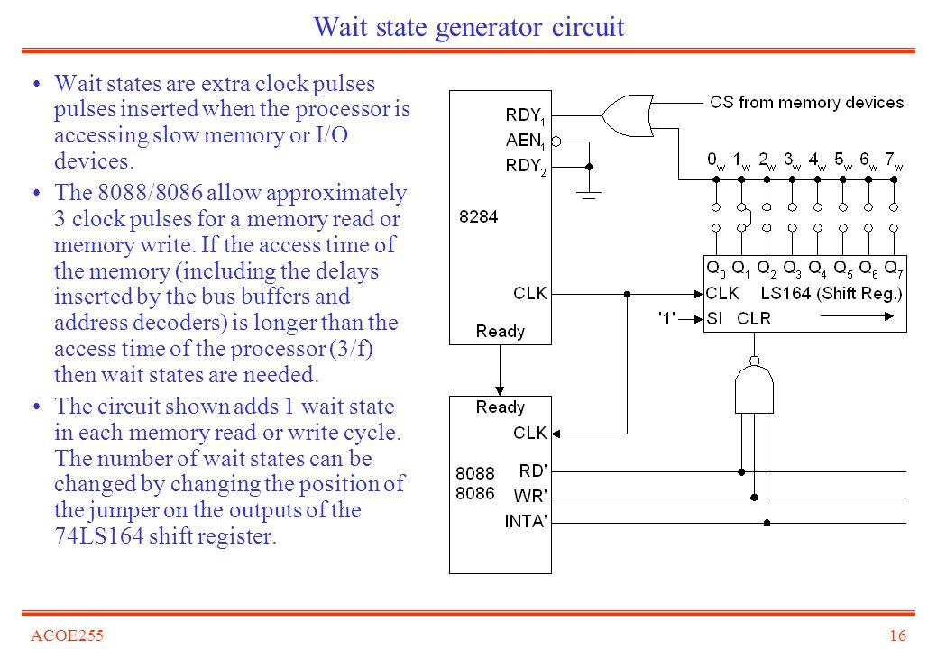 Wait state generator circuit
