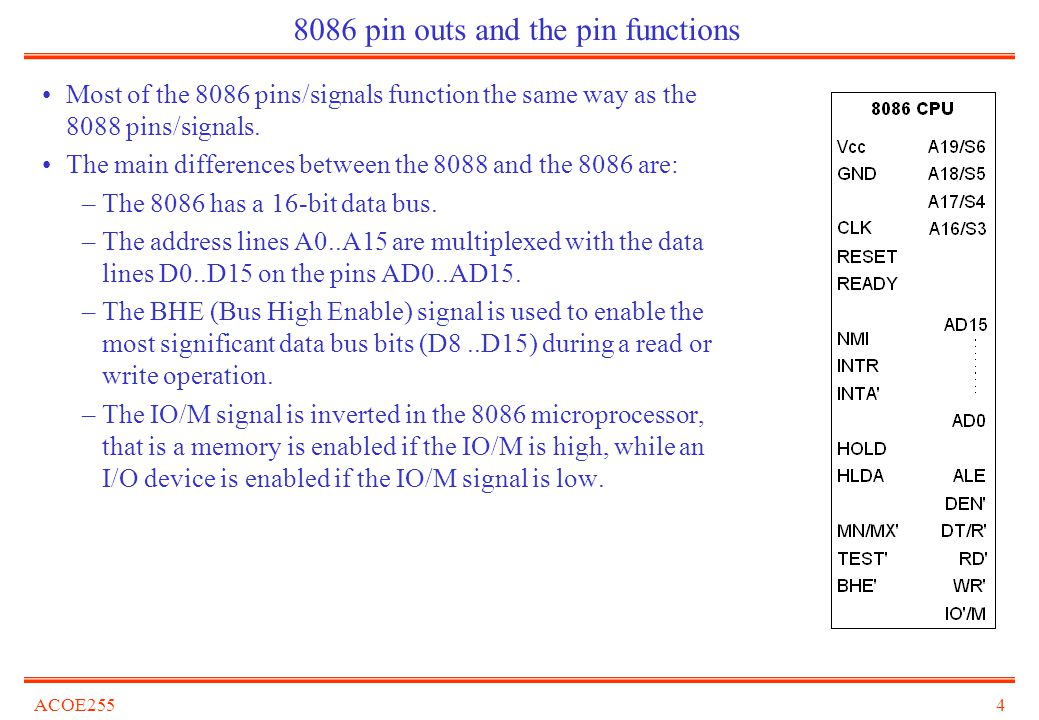 8086 pin outs and the pin functions