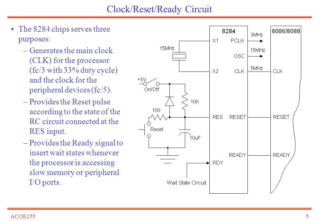 Clock/Reset/Ready Circuit