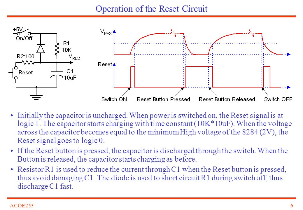Operation of the Reset Circuit